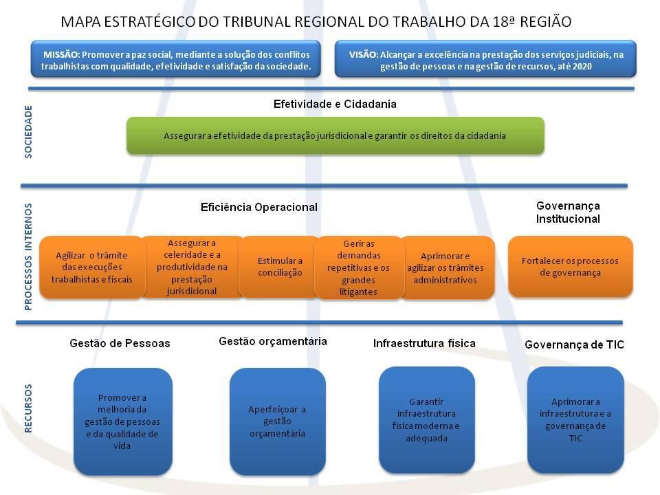 MAPA ESTRATÉGICO 2015-2020